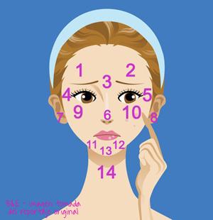 burbujas-y-esencias-lo-que-dice-el-acne-de-tu-estado-de-salud-aromaterapia-en-linea
